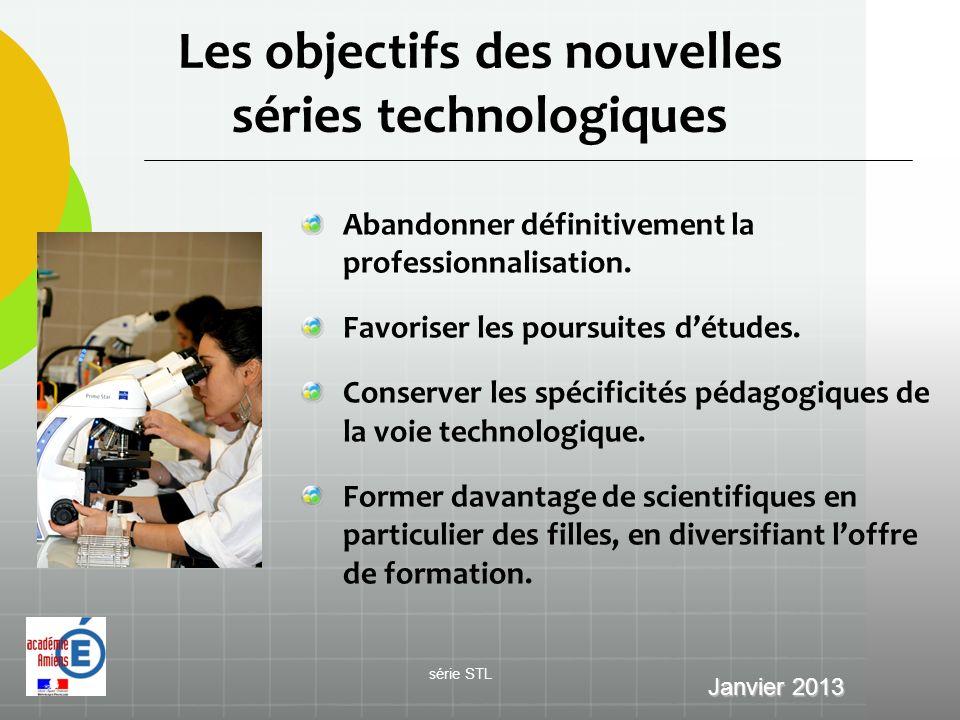 Les objectifs des nouvelles séries technologiques