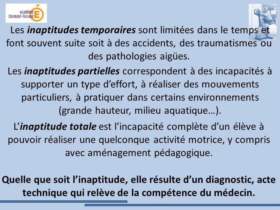 Les inaptitudes temporaires sont limitées dans le temps et font souvent suite soit à des accidents, des traumatismes ou des pathologies aigües.