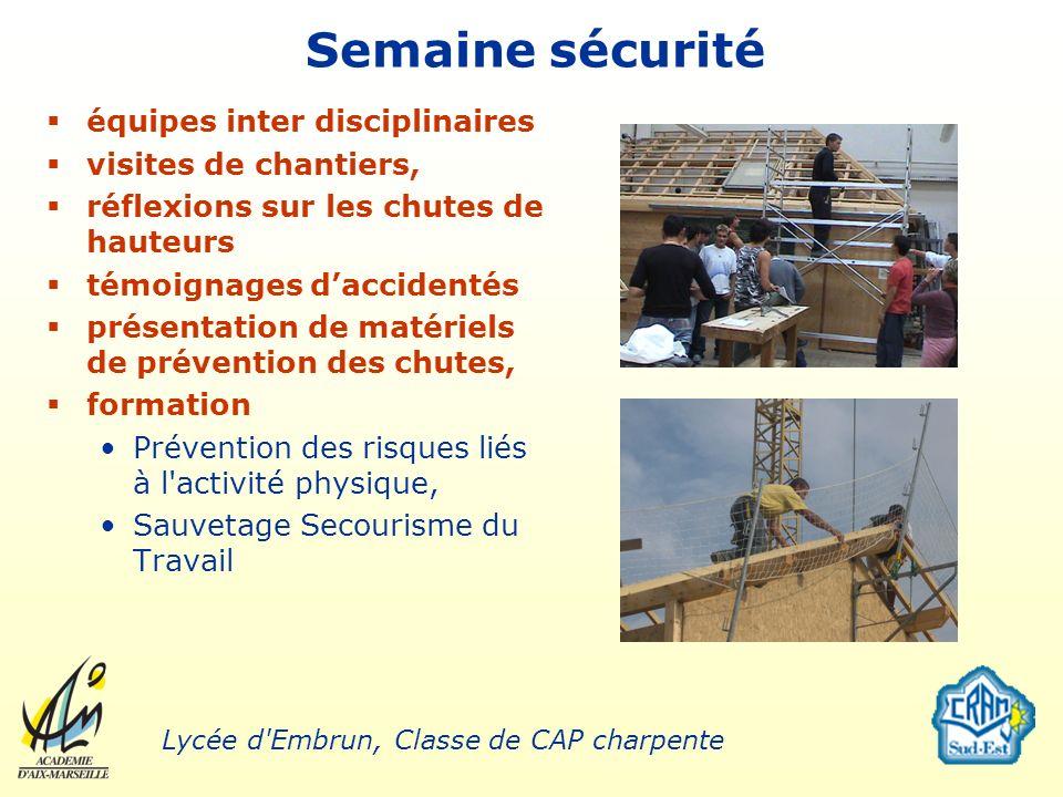 Semaine sécurité équipes inter disciplinaires visites de chantiers,