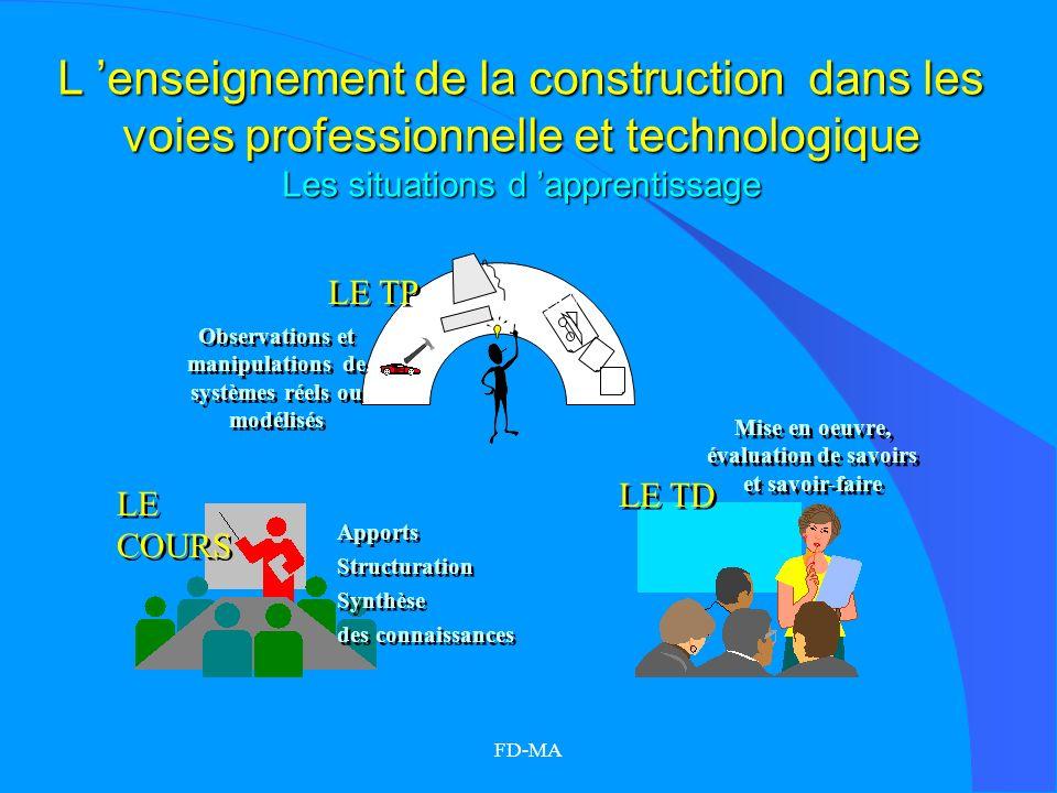 L 'enseignement de la construction dans les voies professionnelle et technologique Les situations d 'apprentissage