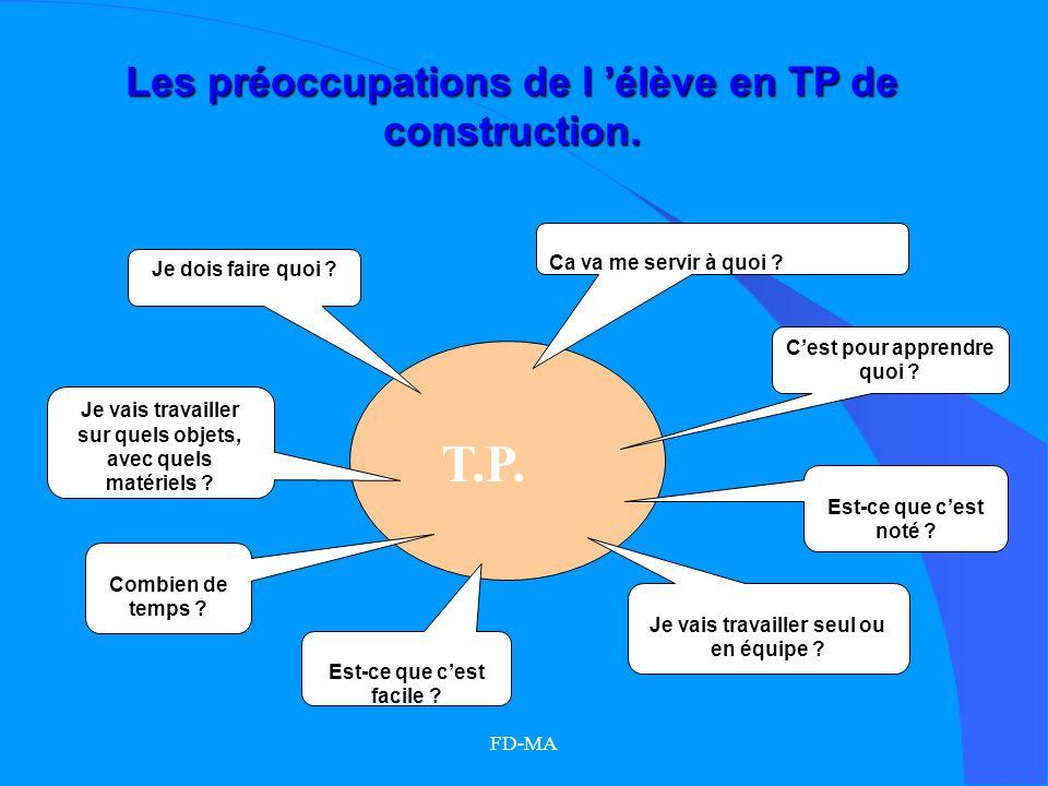 T.P. Les préoccupations de l 'élève en TP de construction.