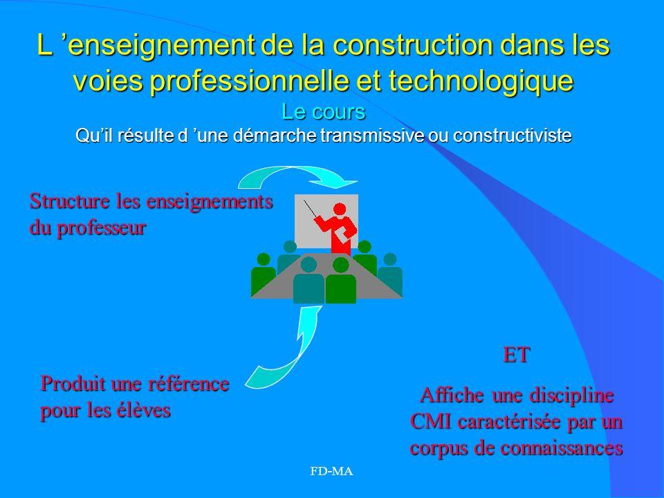 Affiche une discipline CMI caractérisée par un corpus de connaissances