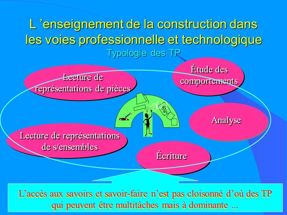 L 'enseignement de la construction dans les voies professionnelle et technologique Typologie des TP
