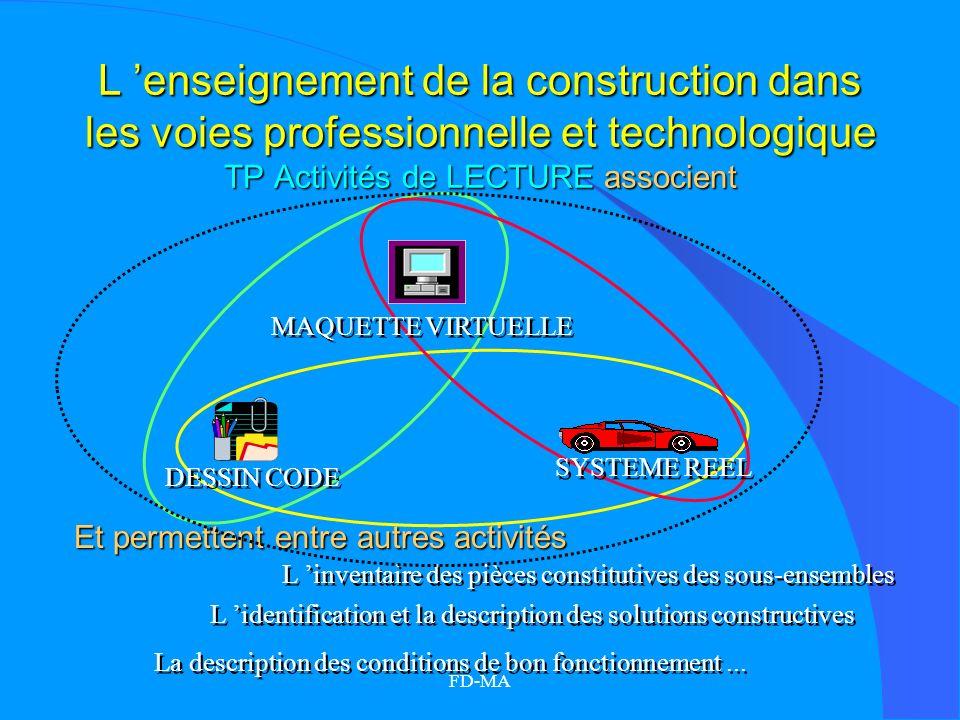 L 'enseignement de la construction dans les voies professionnelle et technologique TP Activités de LECTURE associent