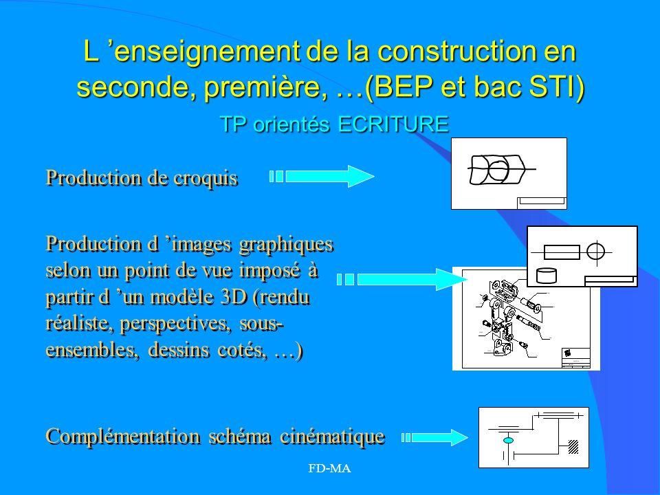L 'enseignement de la construction en seconde, première, …(BEP et bac STI) TP orientés ECRITURE