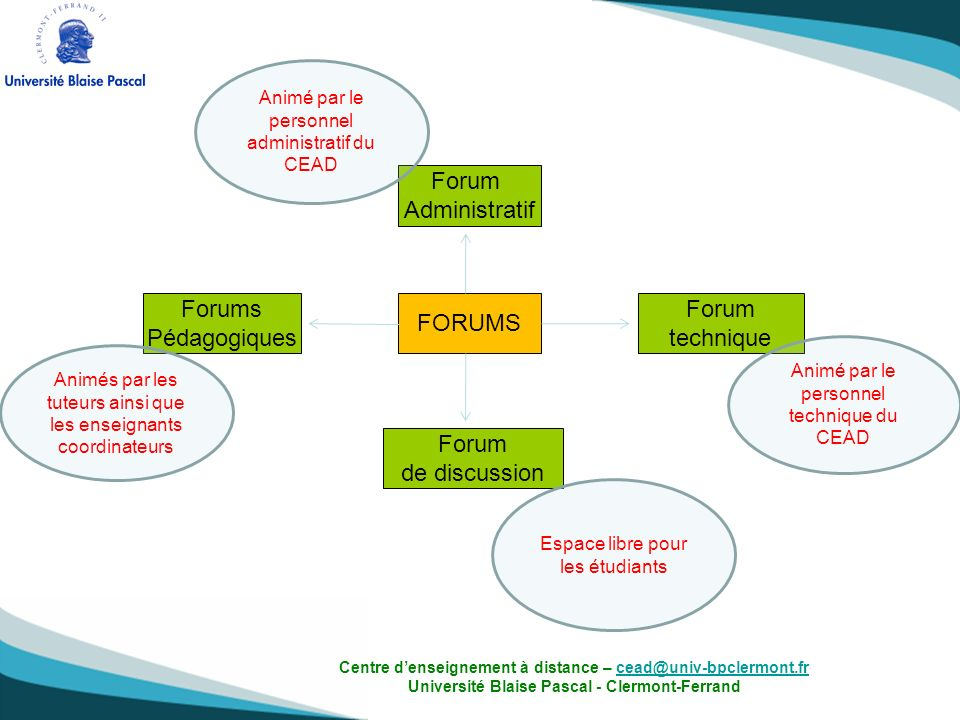 Forum Administratif Forums Pédagogiques FORUMS Forum technique
