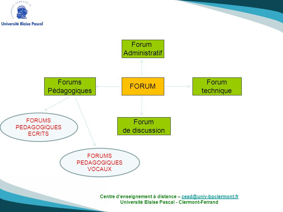 Forum Administratif Forums Pédagogiques FORUM Forum technique