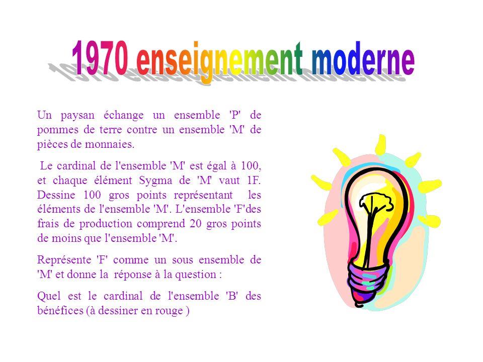 1970 enseignement moderne Un paysan échange un ensemble P de pommes de terre contre un ensemble M de pièces de monnaies.