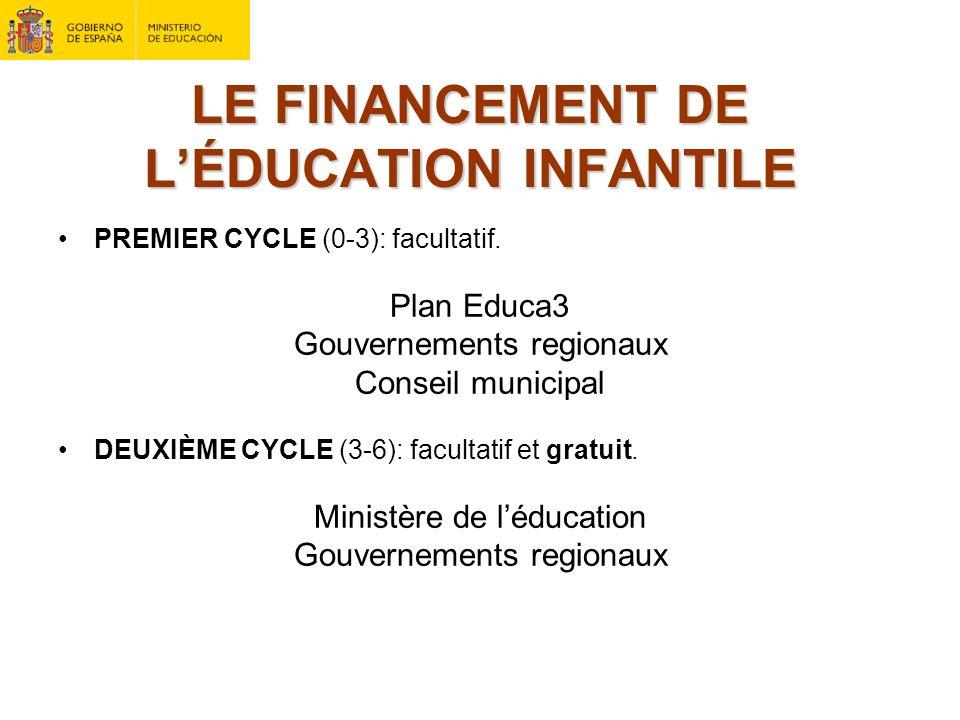 LE FINANCEMENT DE L'ÉDUCATION INFANTILE