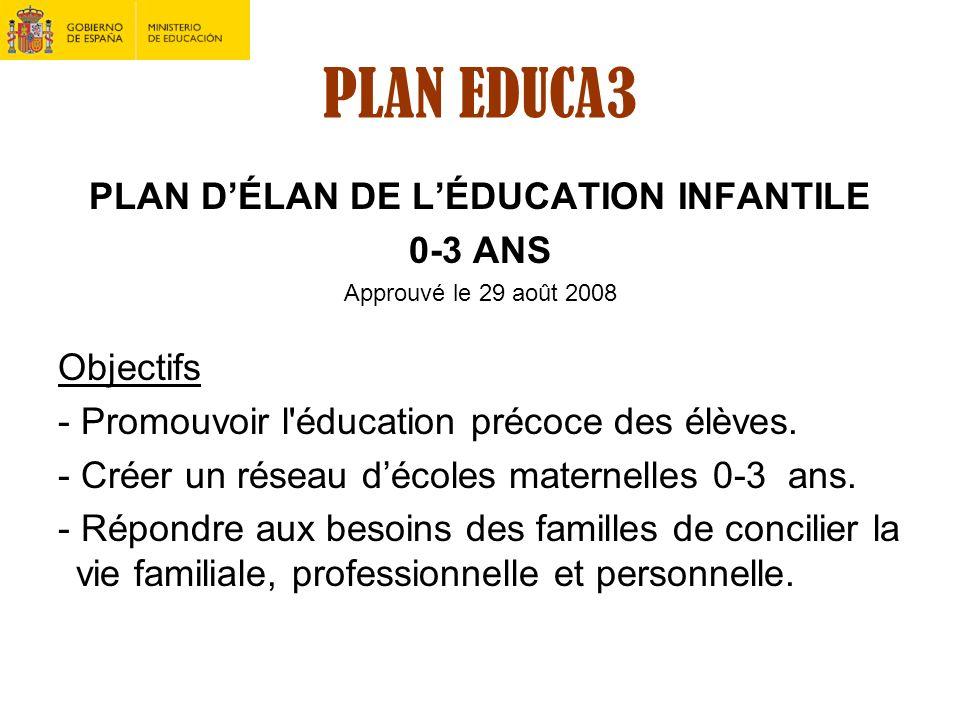PLAN D'ÉLAN DE L'ÉDUCATION INFANTILE
