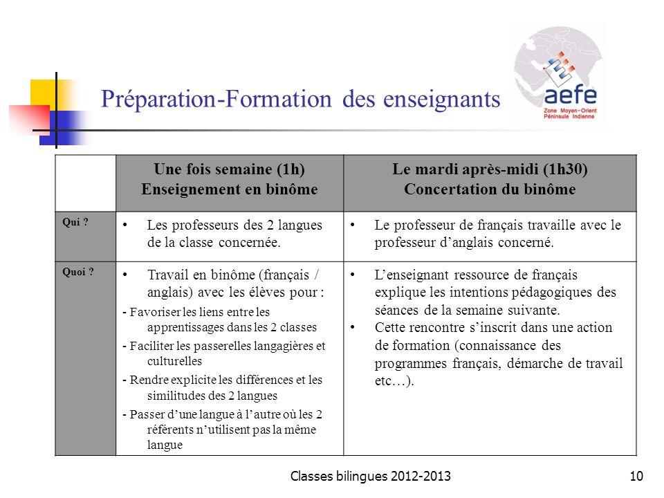 Préparation-Formation des enseignants