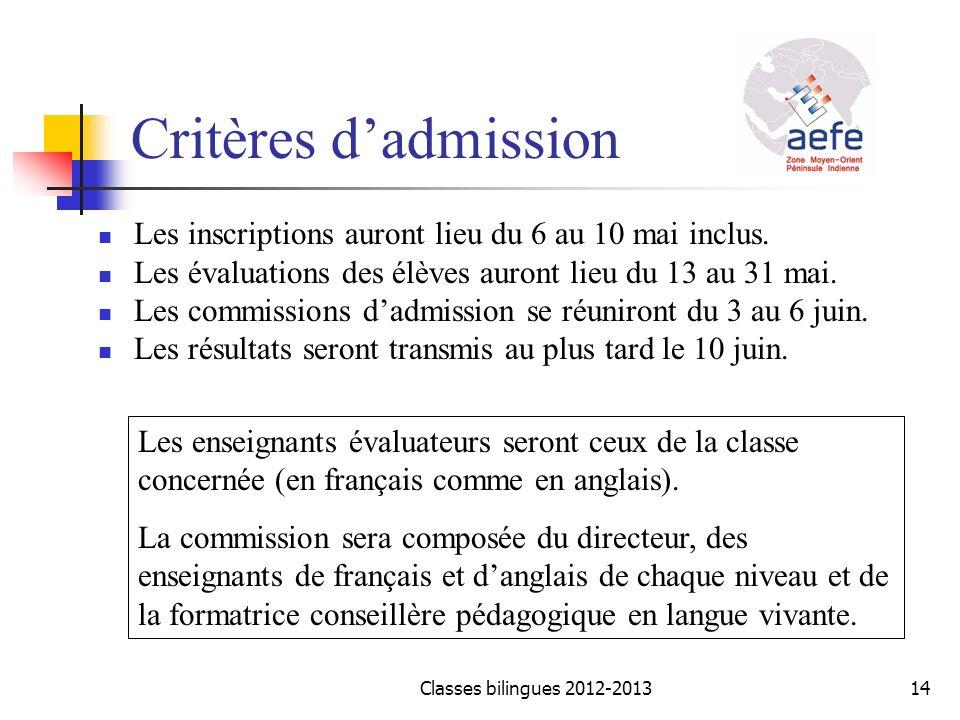 Critères d'admission Les inscriptions auront lieu du 6 au 10 mai inclus. Les évaluations des élèves auront lieu du 13 au 31 mai.