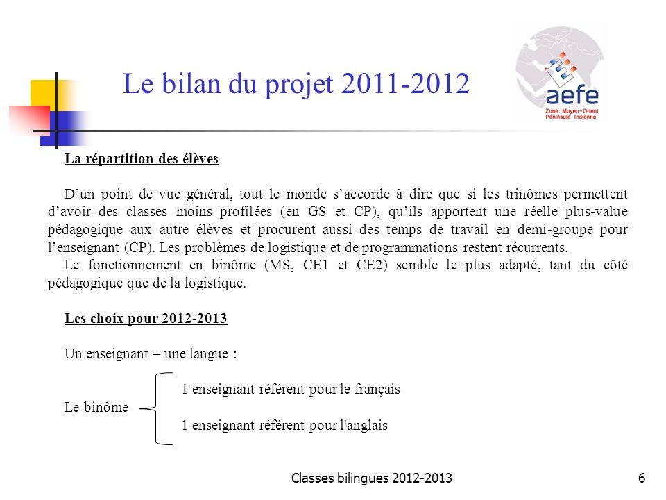 Le bilan du projet 2011-2012 La répartition des élèves