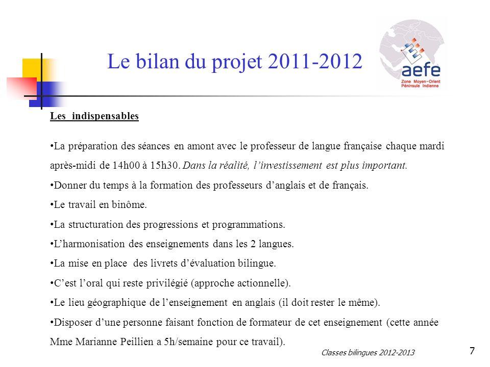 Le bilan du projet 2011-2012 Les indispensables