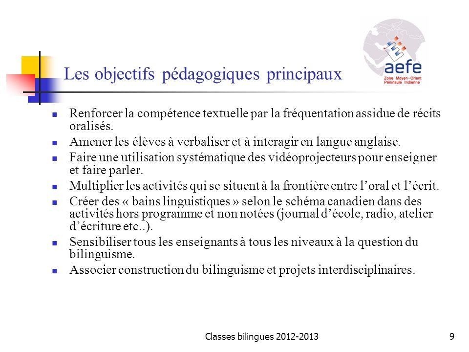 Les objectifs pédagogiques principaux