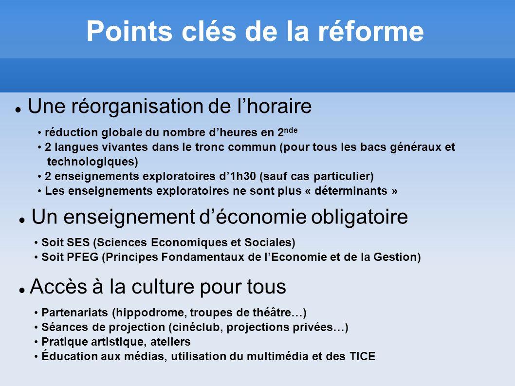 Points clés de la réforme
