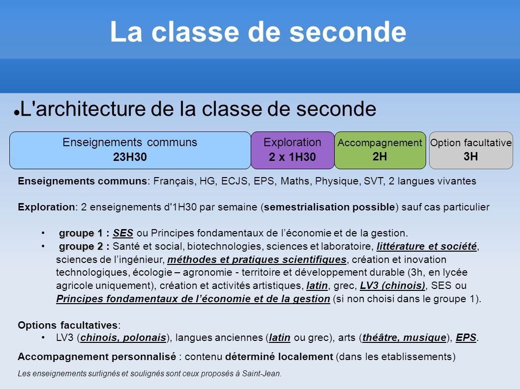 L architecture de la classe de seconde