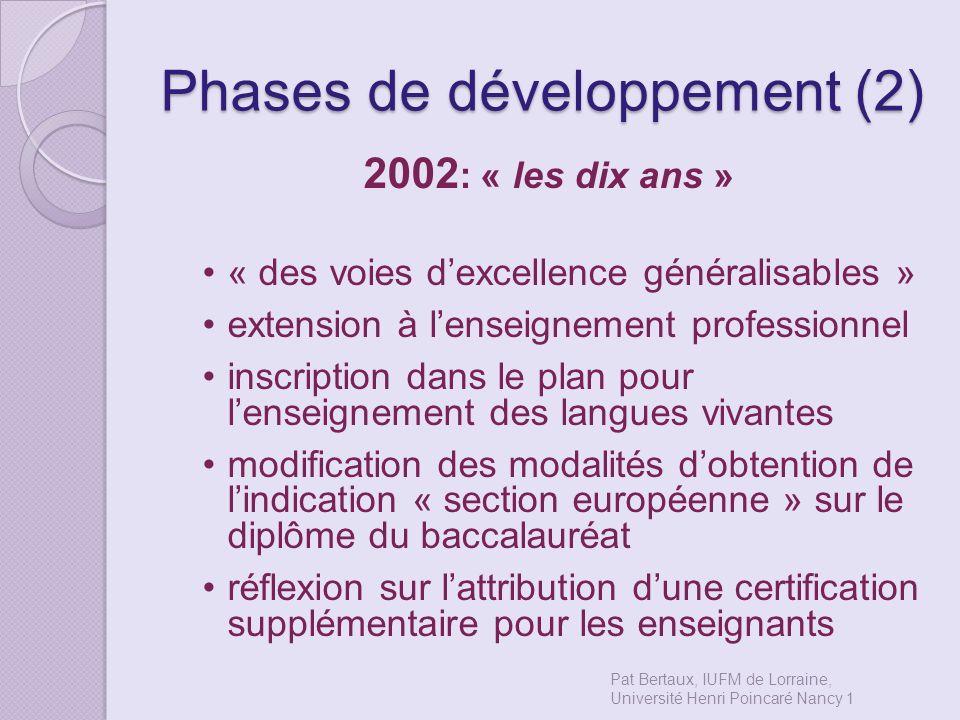 Phases de développement (2)