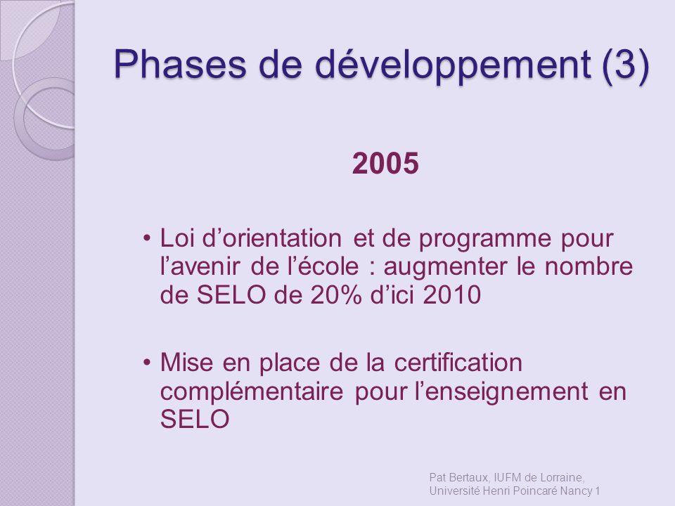 Phases de développement (3)