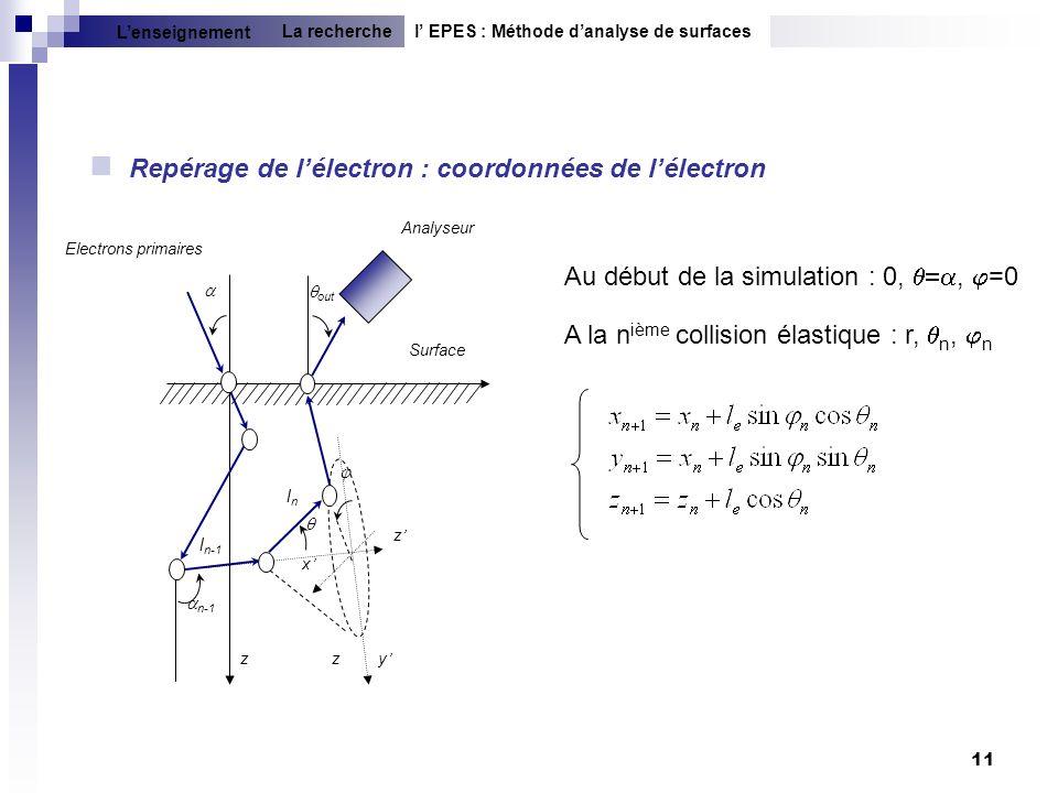Repérage de l'électron : coordonnées de l'électron