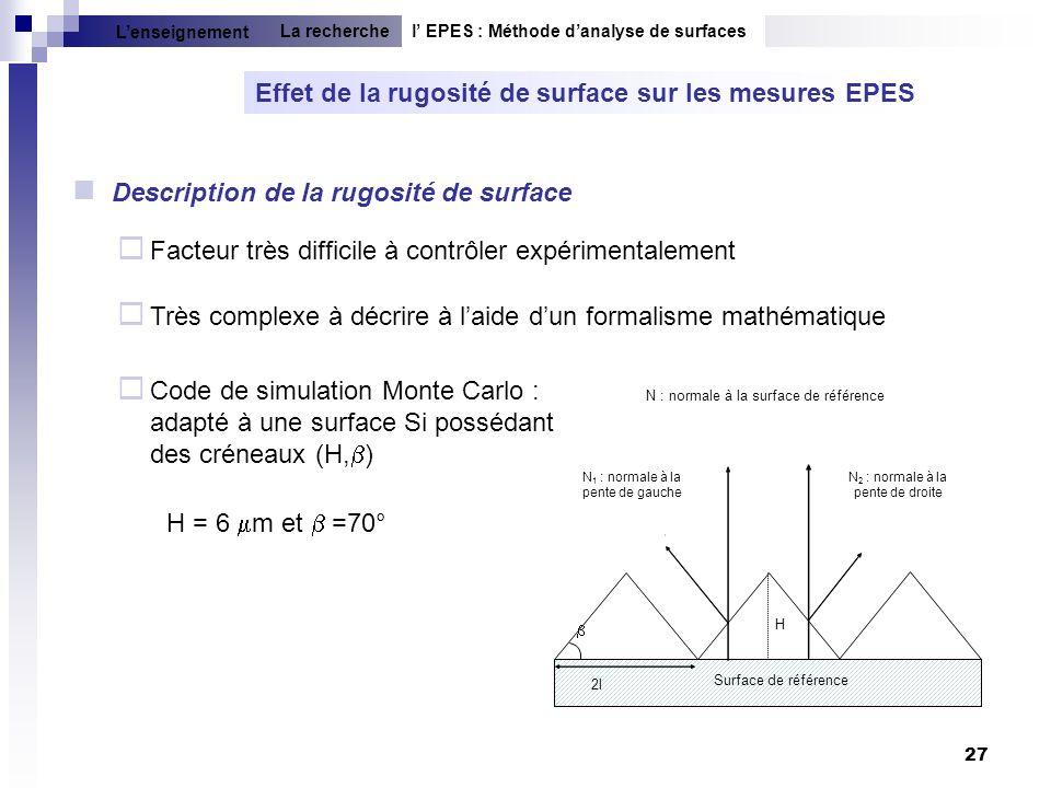 Effet de la rugosité de surface sur les mesures EPES