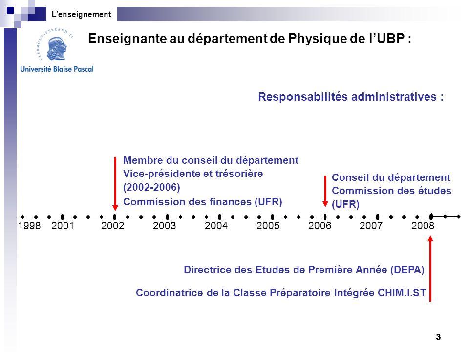 Enseignante au département de Physique de l'UBP :