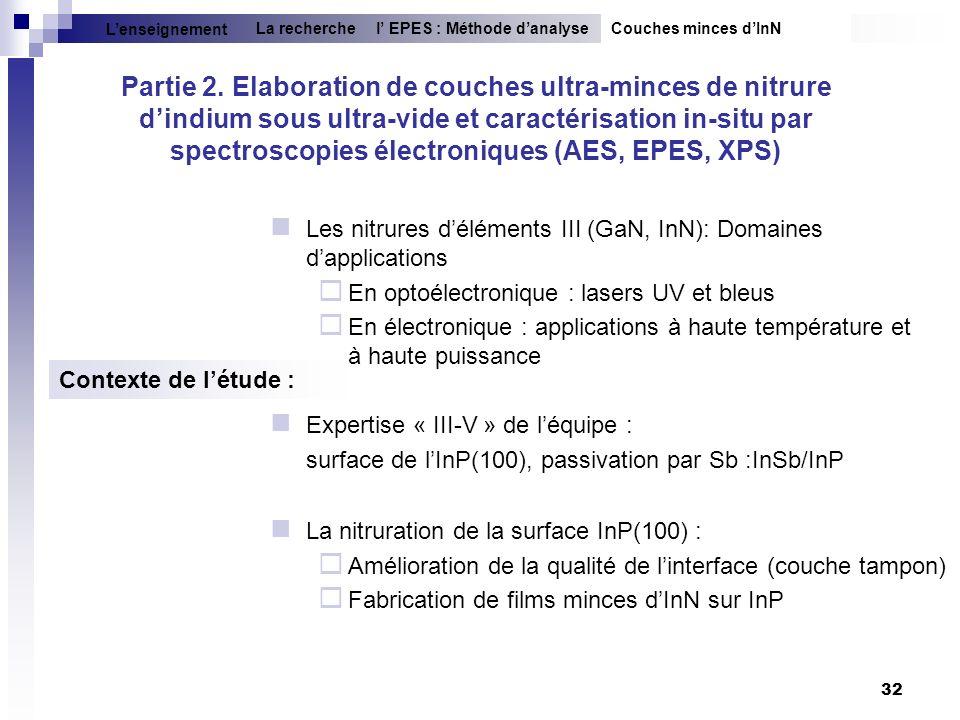 L'enseignement La recherche. l' EPES : Méthode d'analyse. Couches minces d'InN.