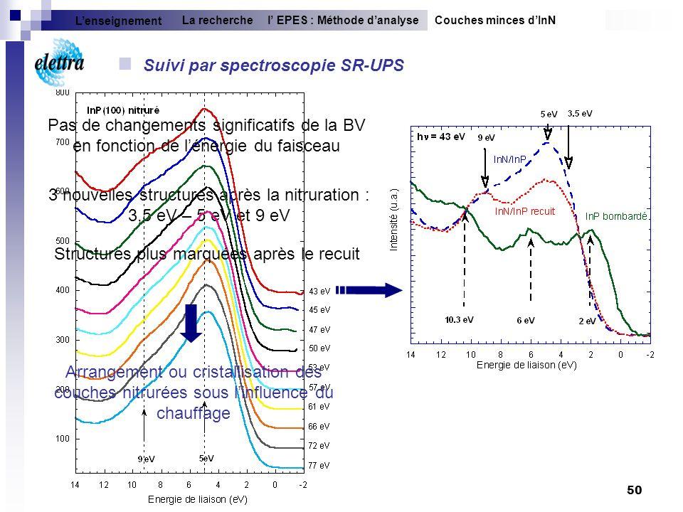 Suivi par spectroscopie SR-UPS