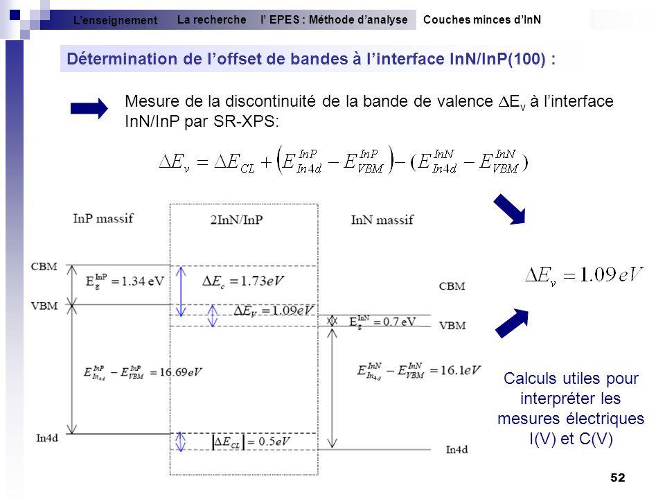 Calculs utiles pour interpréter les mesures électriques I(V) et C(V)