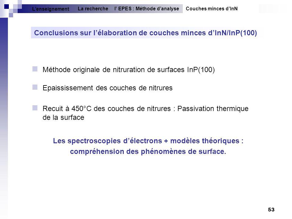 Conclusions sur l'élaboration de couches minces d'InN/InP(100)