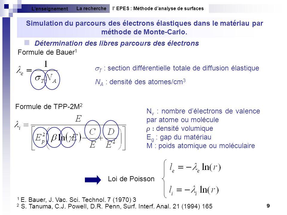 Détermination des libres parcours des électrons Formule de Bauer1