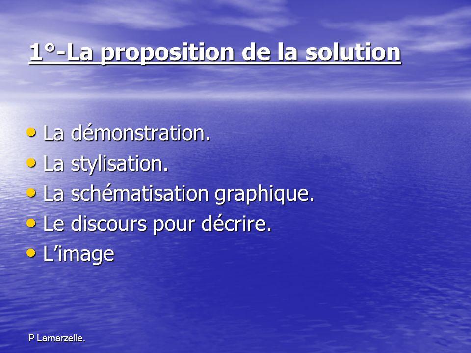 1°-La proposition de la solution