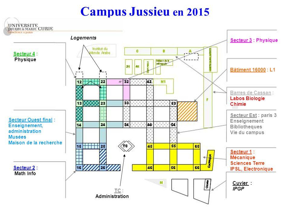 Campus Jussieu en 2015 Logements Secteur 3 : Physique Secteur 4 :