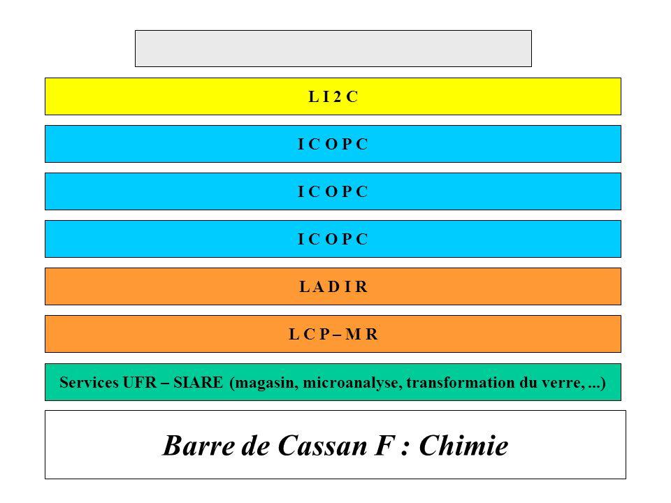 Barre de Cassan F : Chimie
