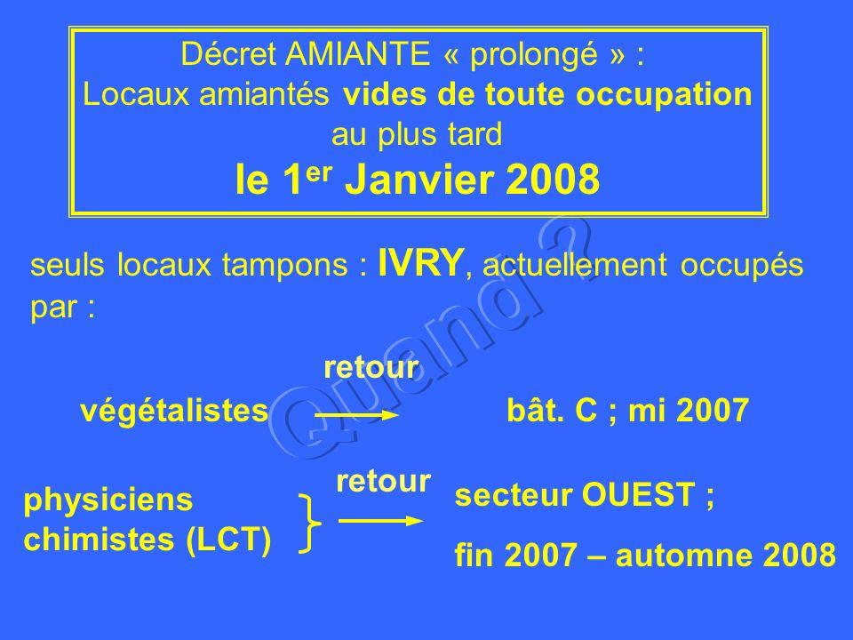 Quand le 1er Janvier 2008 Décret AMIANTE « prolongé » :