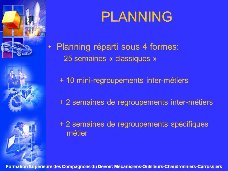 PLANNING Planning réparti sous 4 formes: 25 semaines « classiques »