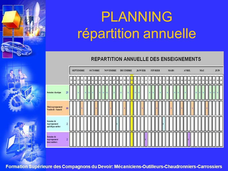 PLANNING répartition annuelle