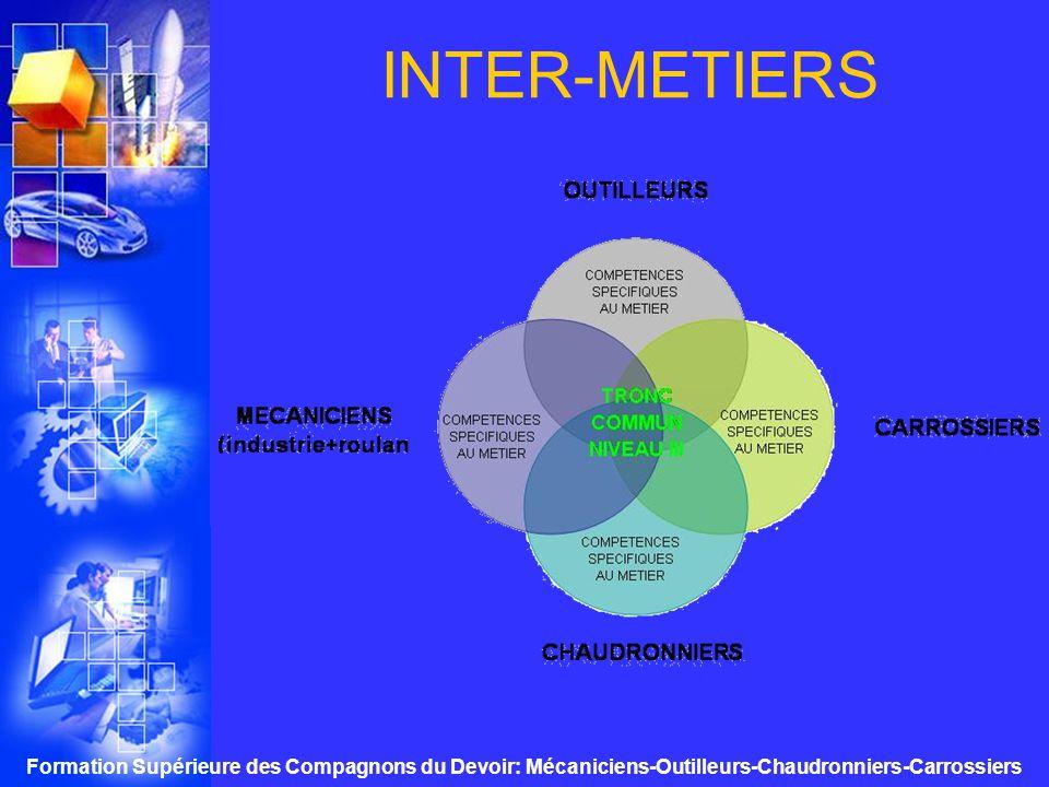 INTER-METIERS Formation Supérieure des Compagnons du Devoir: Mécaniciens-Outilleurs-Chaudronniers-Carrossiers.