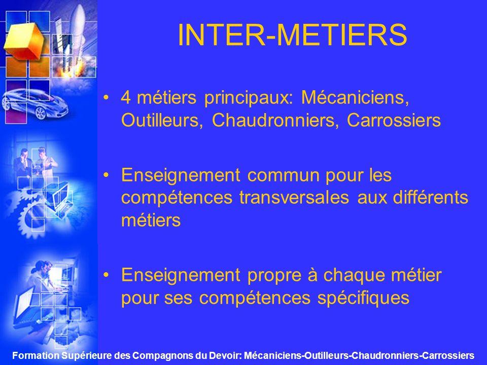 INTER-METIERS 4 métiers principaux: Mécaniciens, Outilleurs, Chaudronniers, Carrossiers.