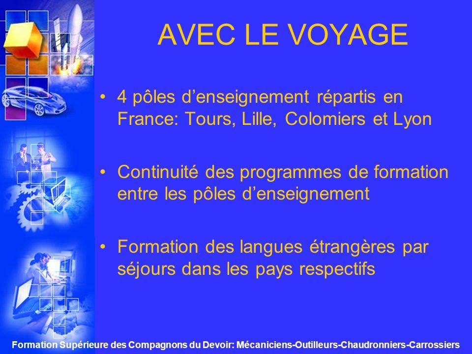 AVEC LE VOYAGE 4 pôles d'enseignement répartis en France: Tours, Lille, Colomiers et Lyon.