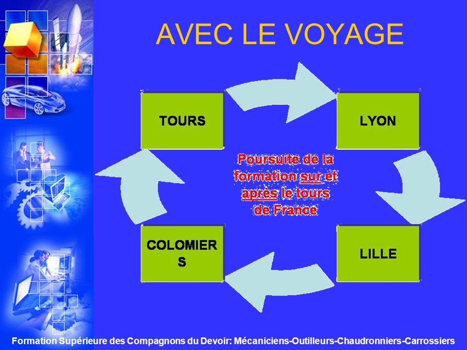 AVEC LE VOYAGE Formation Supérieure des Compagnons du Devoir: Mécaniciens-Outilleurs-Chaudronniers-Carrossiers.