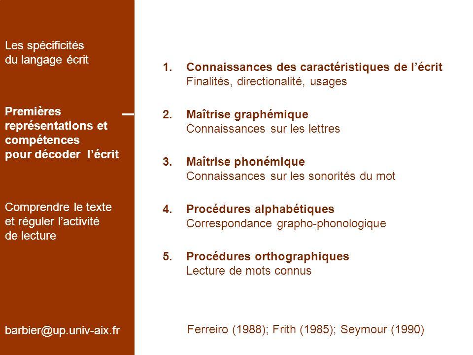 Les spécificités du langage écrit. Connaissances des caractéristiques de l'écrit. Finalités, directionalité, usages.