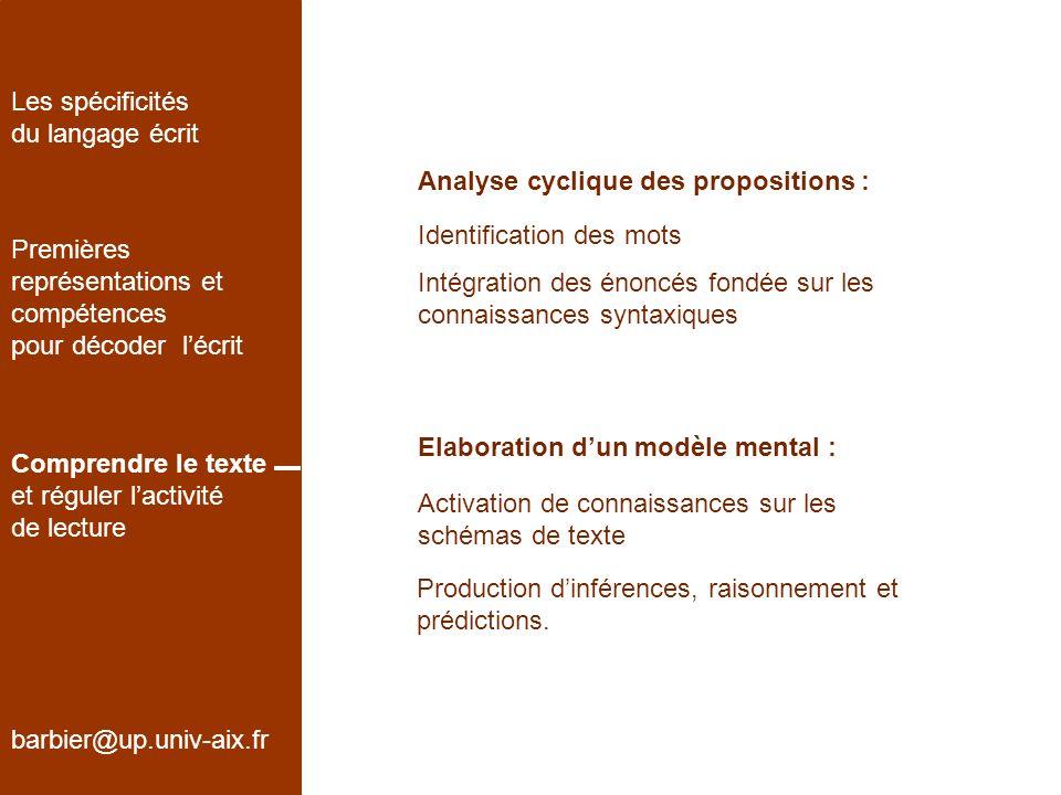 Les spécificités du langage écrit. Analyse cyclique des propositions : Identification des mots. Premières.