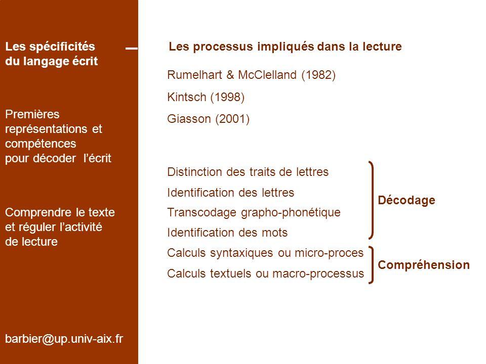 Les spécificités du langage écrit. Les processus impliqués dans la lecture. Rumelhart & McClelland (1982)