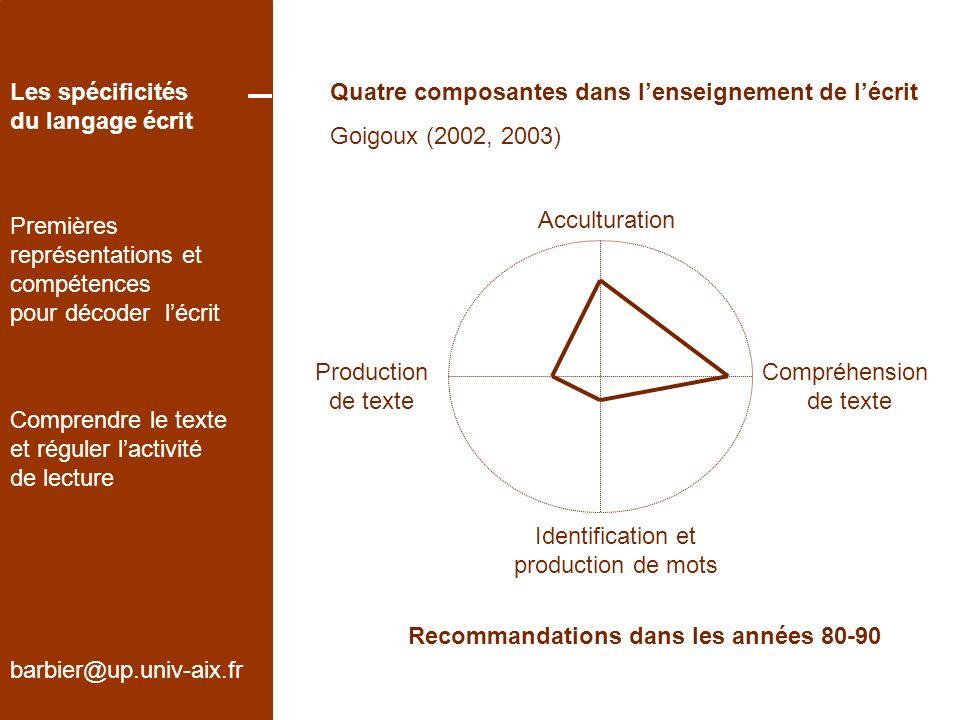 Les spécificités du langage écrit. Quatre composantes dans l'enseignement de l'écrit. Goigoux (2002, 2003)