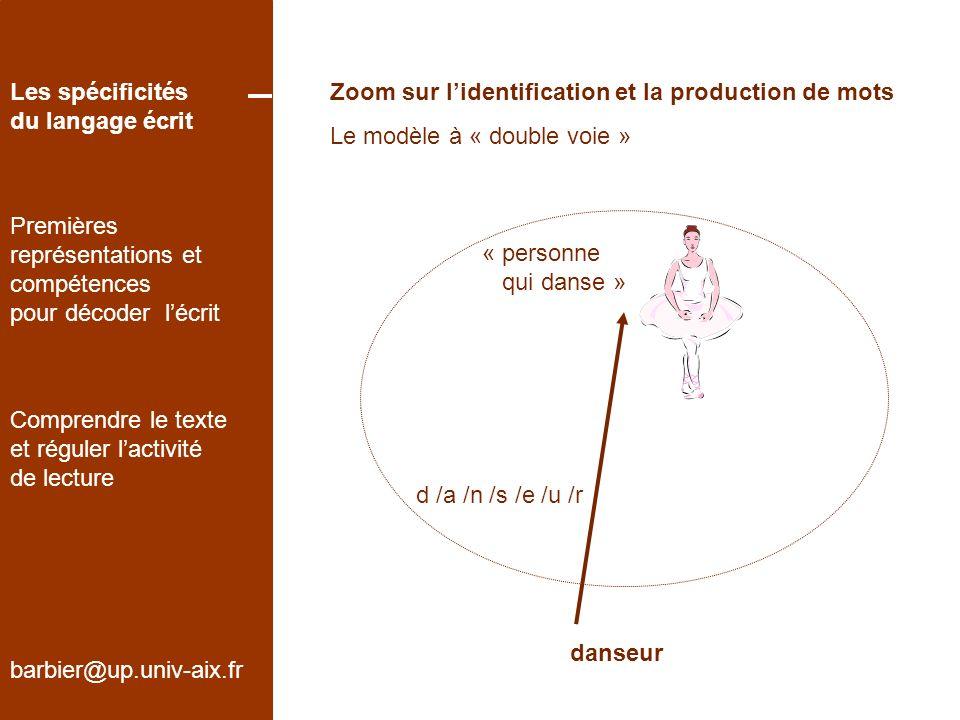 Les spécificités du langage écrit. Zoom sur l'identification et la production de mots. Le modèle à « double voie »