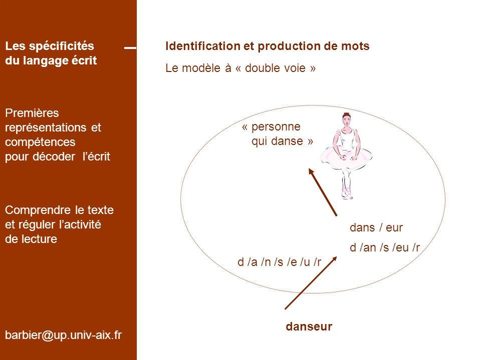 Les spécificités du langage écrit. Identification et production de mots. Le modèle à « double voie »