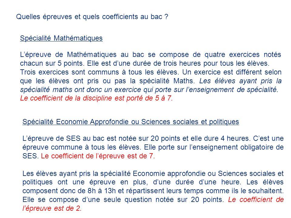 Quelles épreuves et quels coefficients au bac