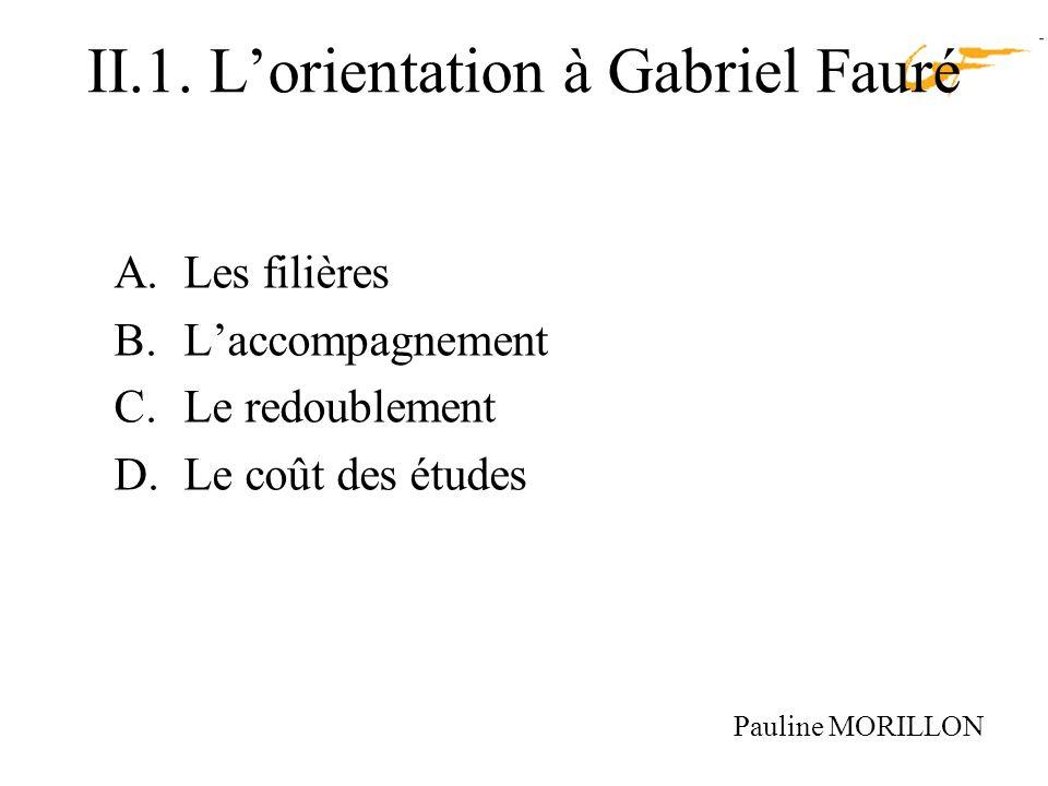 II.1. L'orientation à Gabriel Fauré