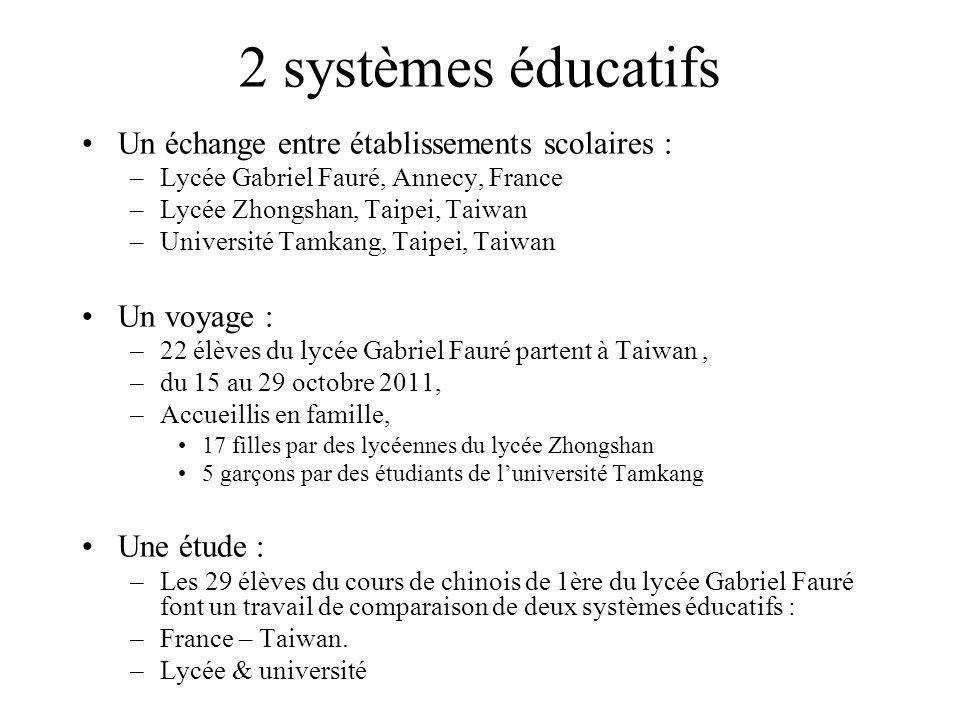2 systèmes éducatifs Un échange entre établissements scolaires :